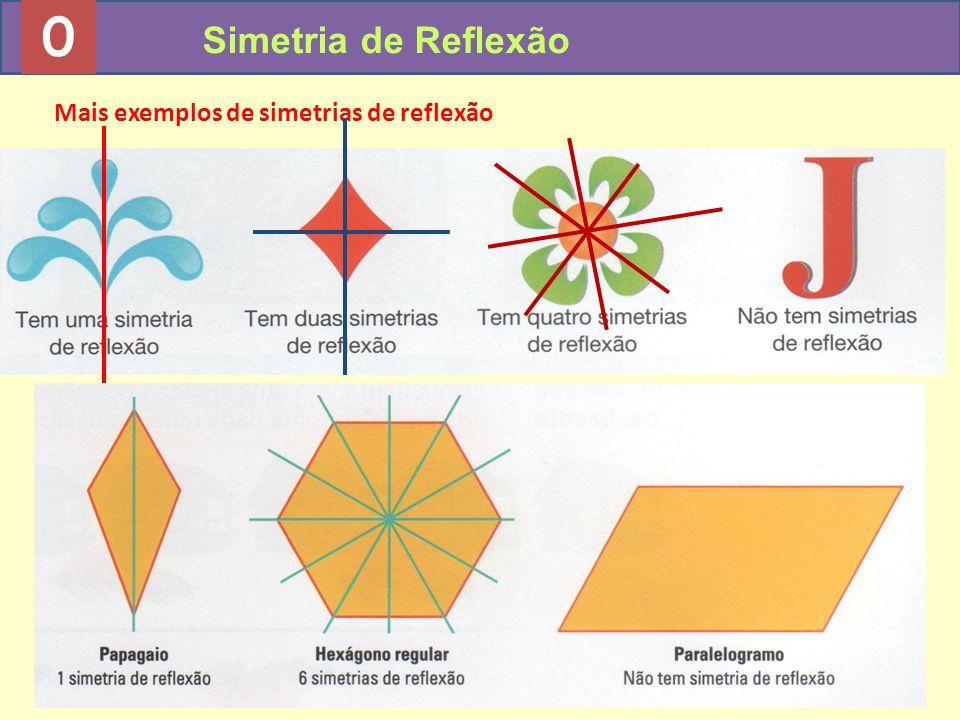 Simetria de Reflexão Mais exemplos de simetrias de reflexão