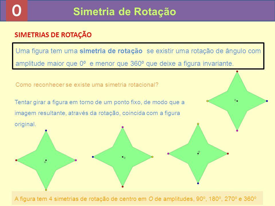 Simetria de Rotação SIMETRIAS DE ROTAÇÃO