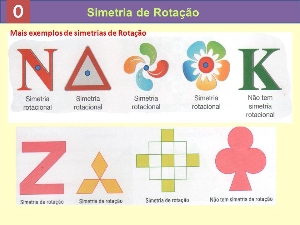 Simetria de Rotação Mais exemplos de simetrias de Rotação