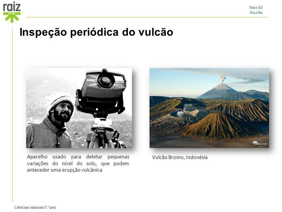 Inspeção periódica do vulcão