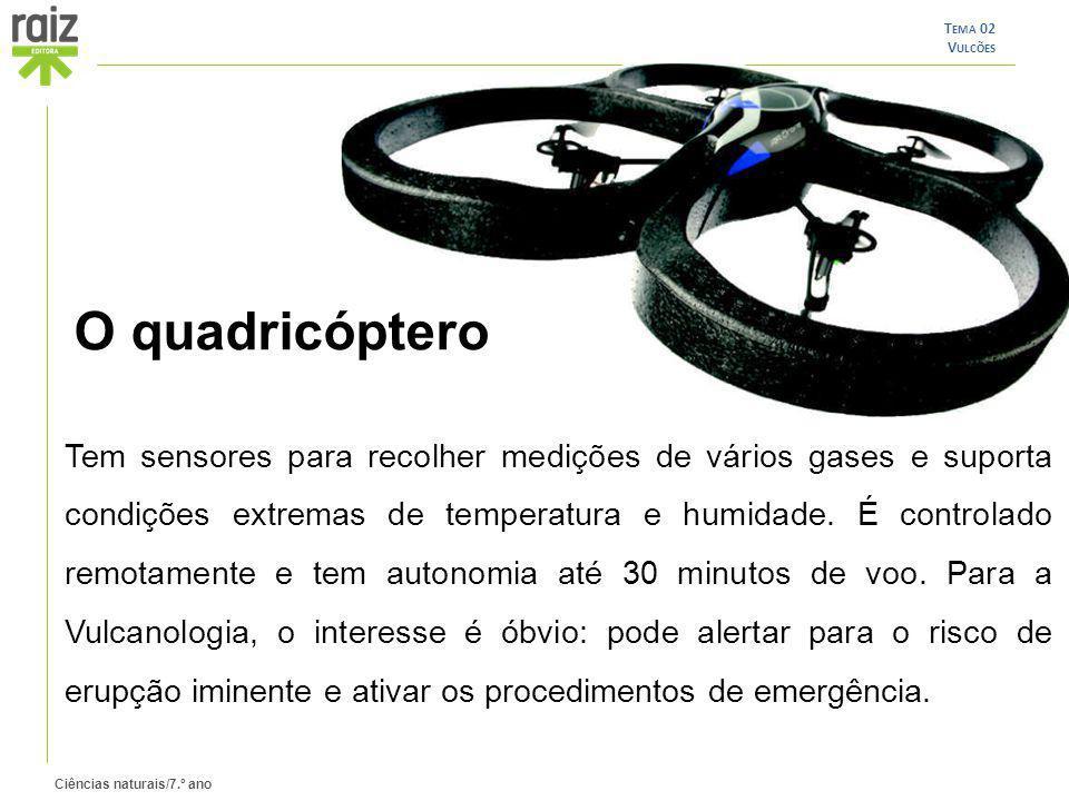 O quadricóptero
