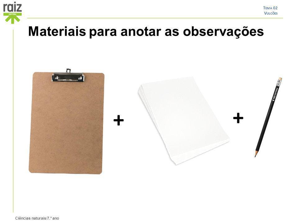 Materiais para anotar as observações