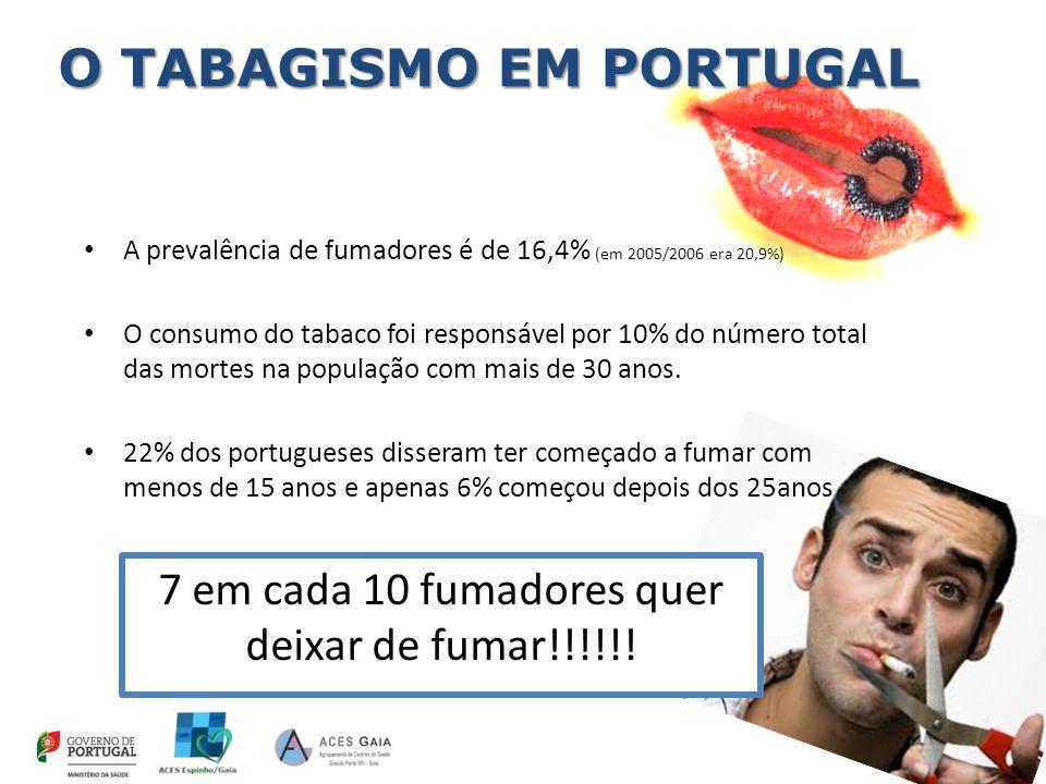 O TABAGISMO EM PORTUGAL