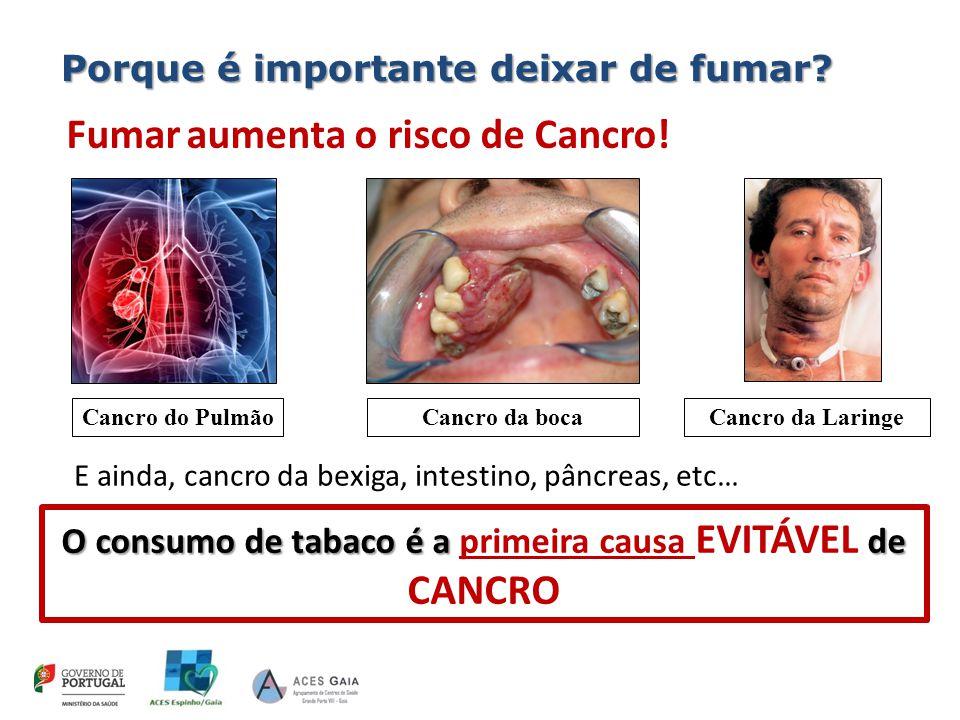 O consumo de tabaco é a primeira causa EVITÁVEL de CANCRO