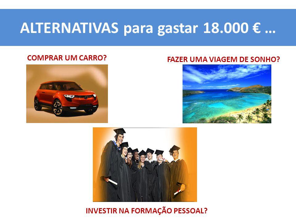 ALTERNATIVAS para gastar 18.000 € …