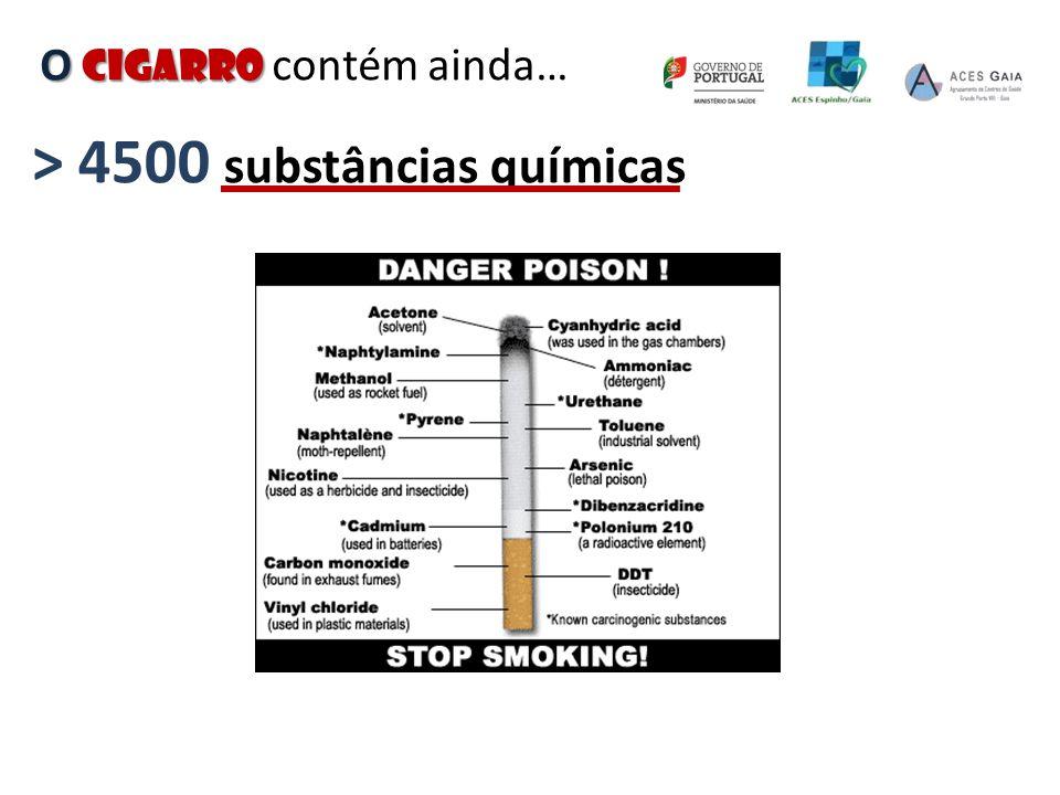 > 4500 substâncias químicas