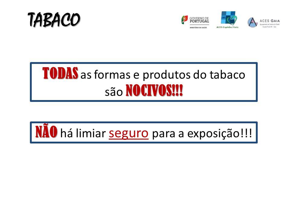 TABACO TODAS as formas e produtos do tabaco são NOCIVOS!!!