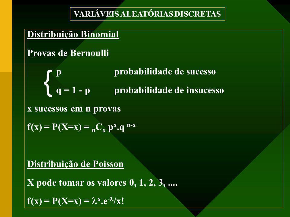 VARIÁVEIS ALEATÓRIAS DISCRETAS