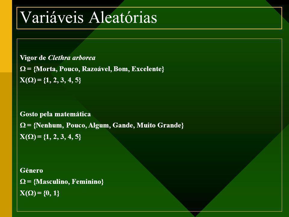 Variáveis Aleatórias Vigor de Clethra arborea