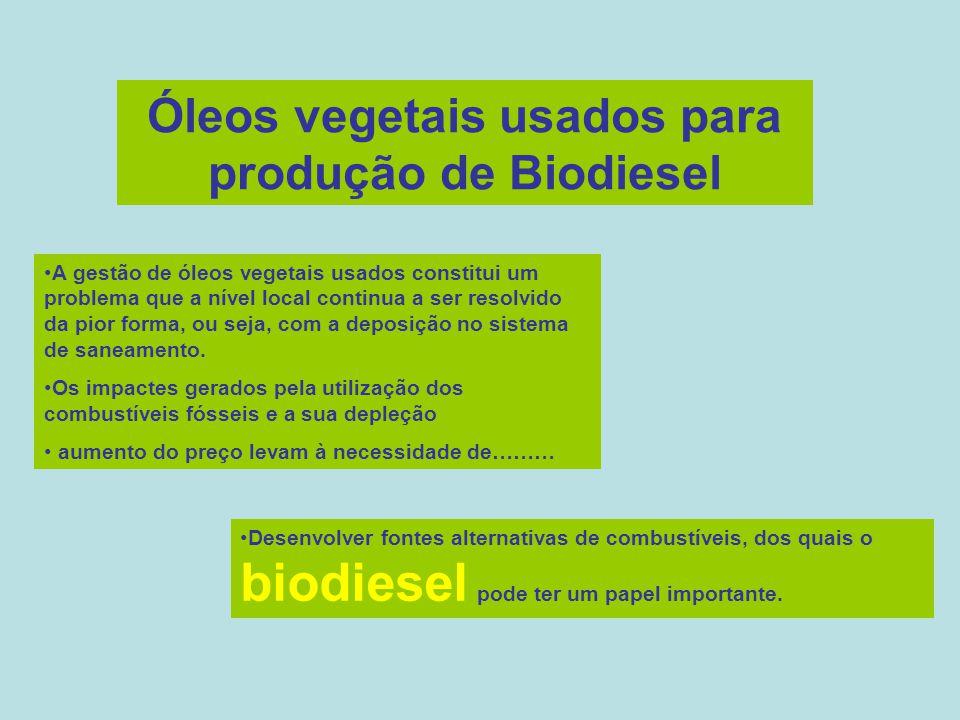 Óleos vegetais usados para produção de Biodiesel