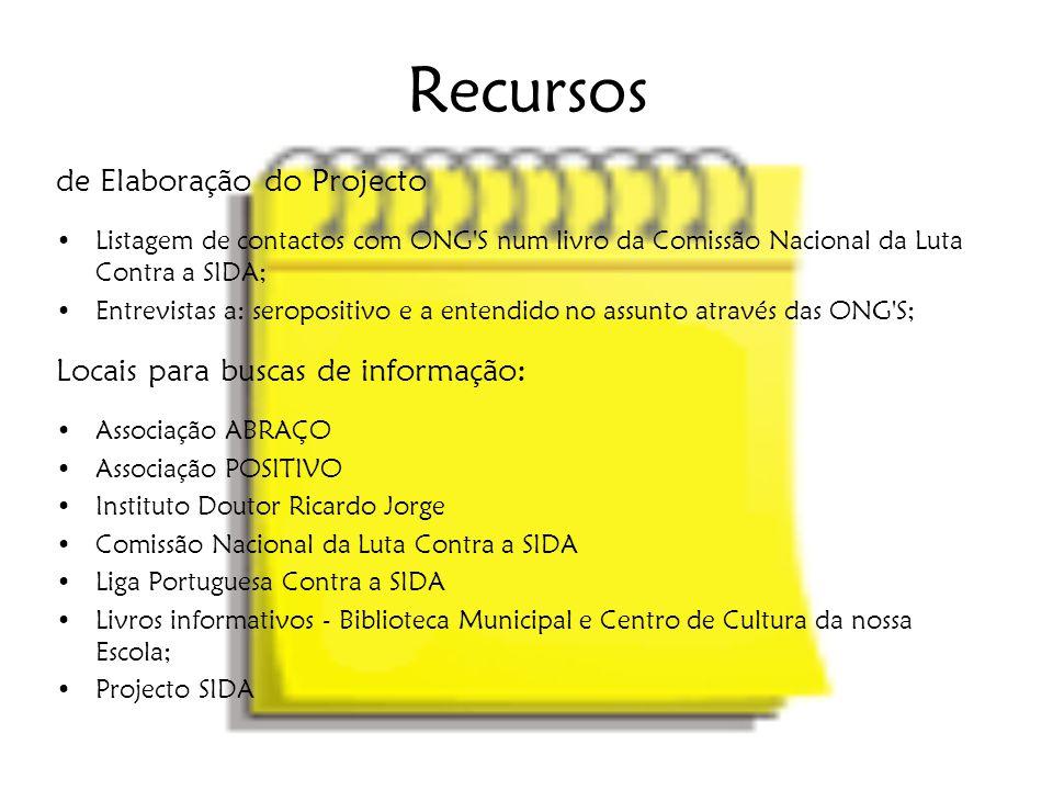 Recursos de Elaboração do Projecto Locais para buscas de informação: