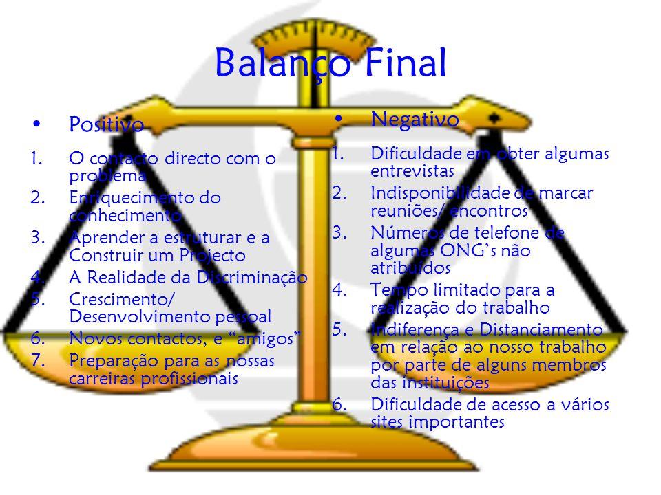 Balanço Final Negativo Positivo