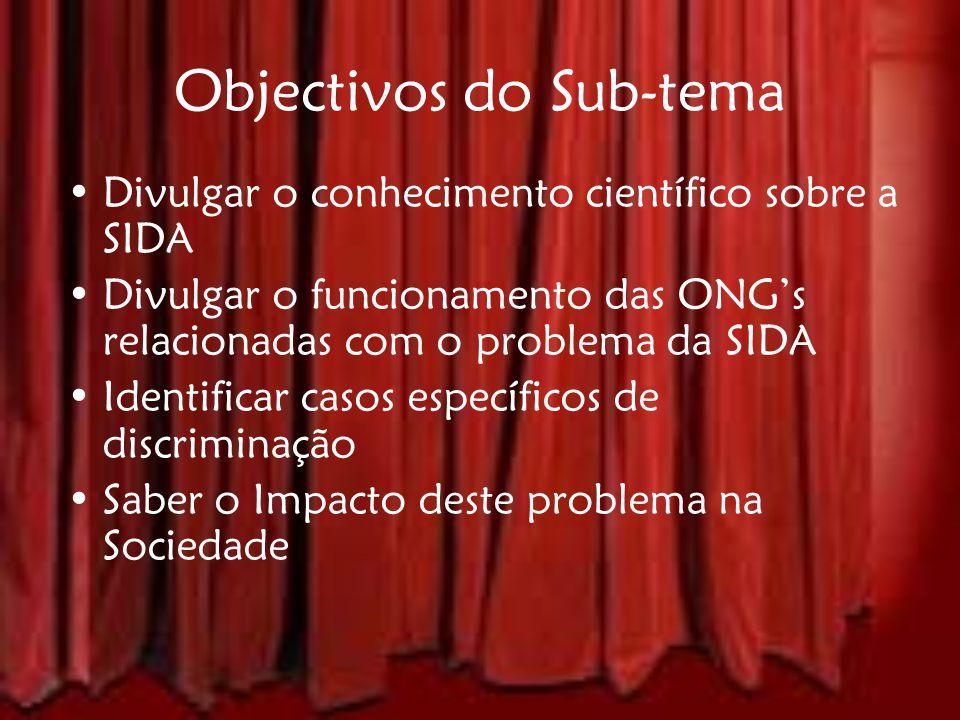 Objectivos do Sub-tema