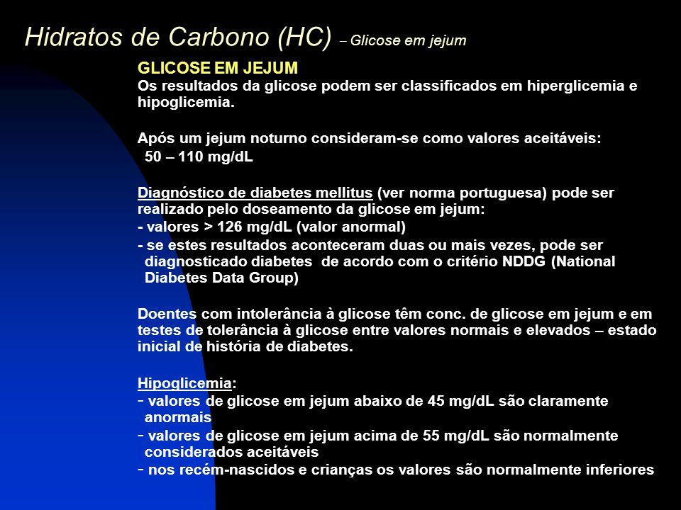 Hidratos de Carbono (HC) – Glicose em jejum