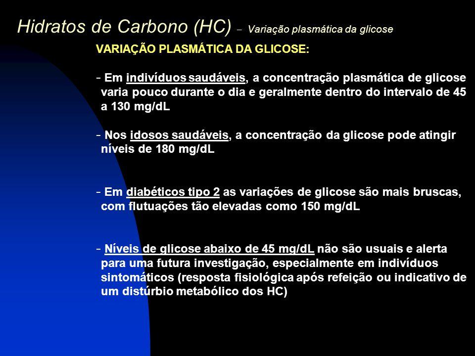 Hidratos de Carbono (HC) – Variação plasmática da glicose