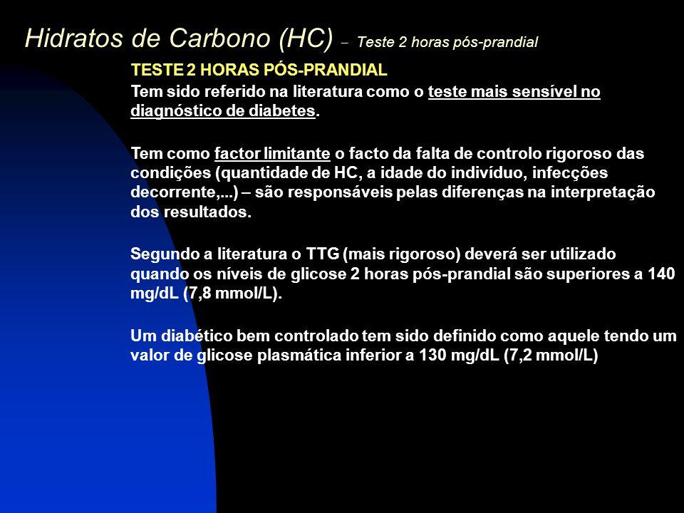 Hidratos de Carbono (HC) – Teste 2 horas pós-prandial