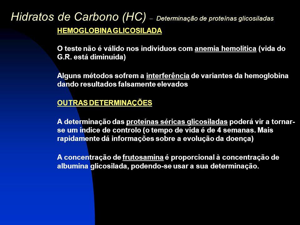 Hidratos de Carbono (HC) – Determinação de proteínas glicosiladas
