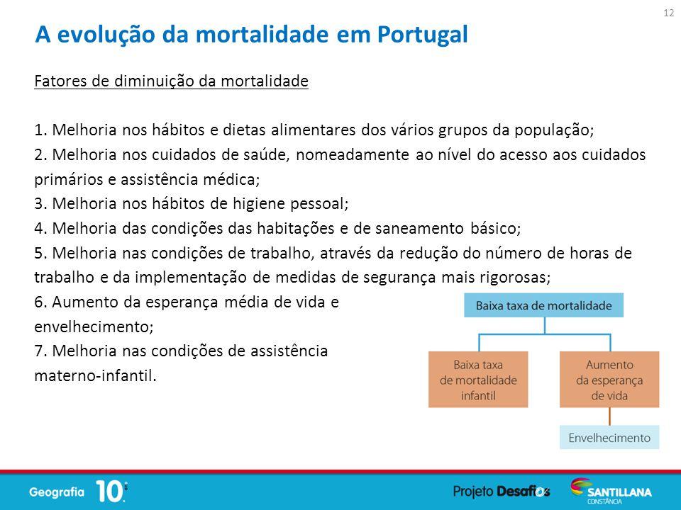 A evolução da mortalidade em Portugal