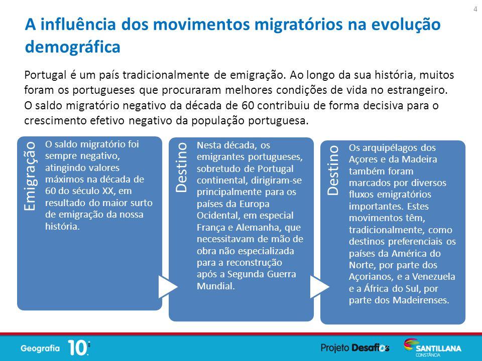A influência dos movimentos migratórios na evolução demográfica