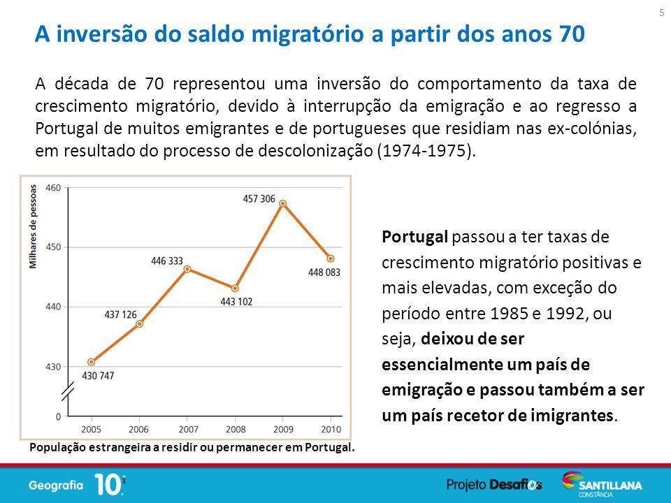A inversão do saldo migratório a partir dos anos 70
