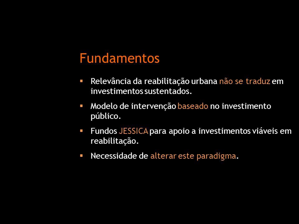 Fundamentos Relevância da reabilitação urbana não se traduz em investimentos sustentados. Modelo de intervenção baseado no investimento público.