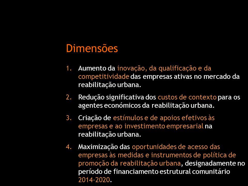 Dimensões Aumento da inovação, da qualificação e da competitividade das empresas ativas no mercado da reabilitação urbana.