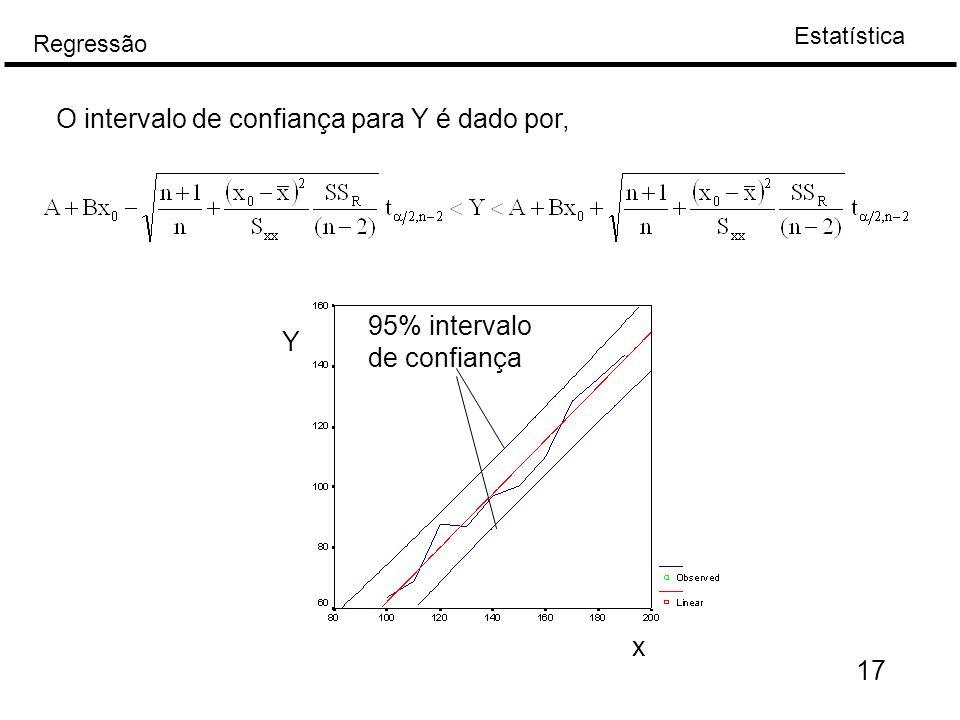 O intervalo de confiança para Y é dado por,