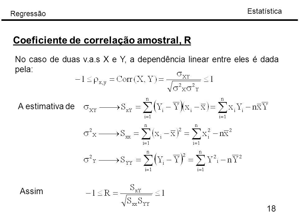Coeficiente de correlação amostral, R