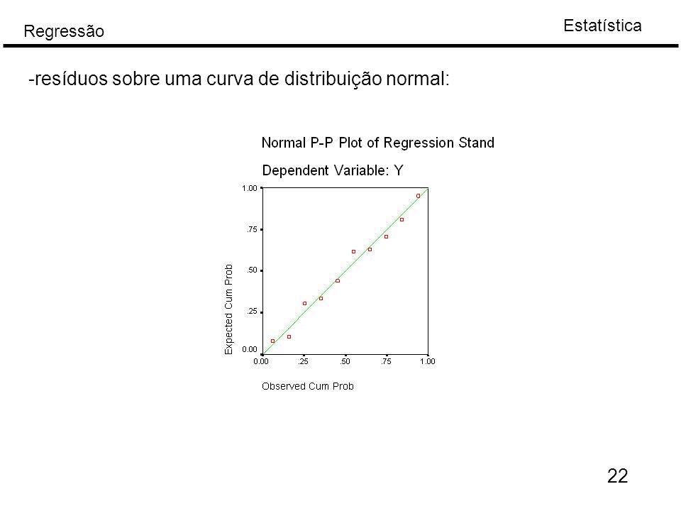 -resíduos sobre uma curva de distribuição normal:
