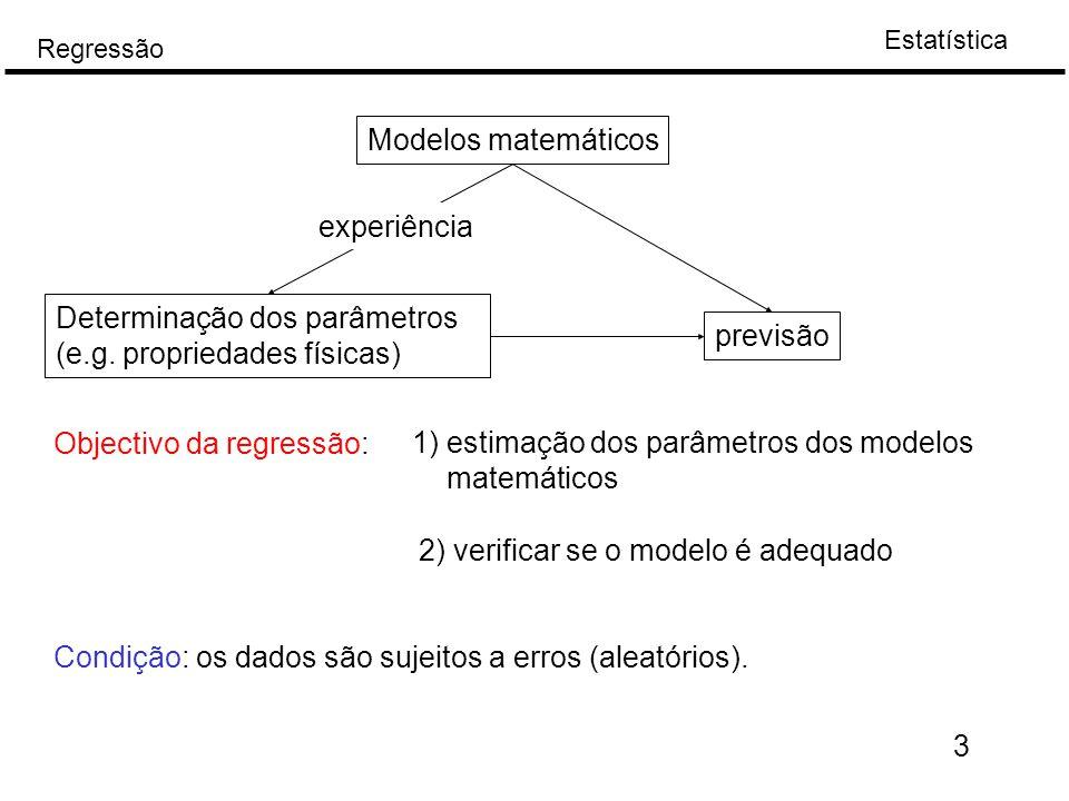 Modelos matemáticos experiência. Determinação dos parâmetros (e.g. propriedades físicas) previsão.