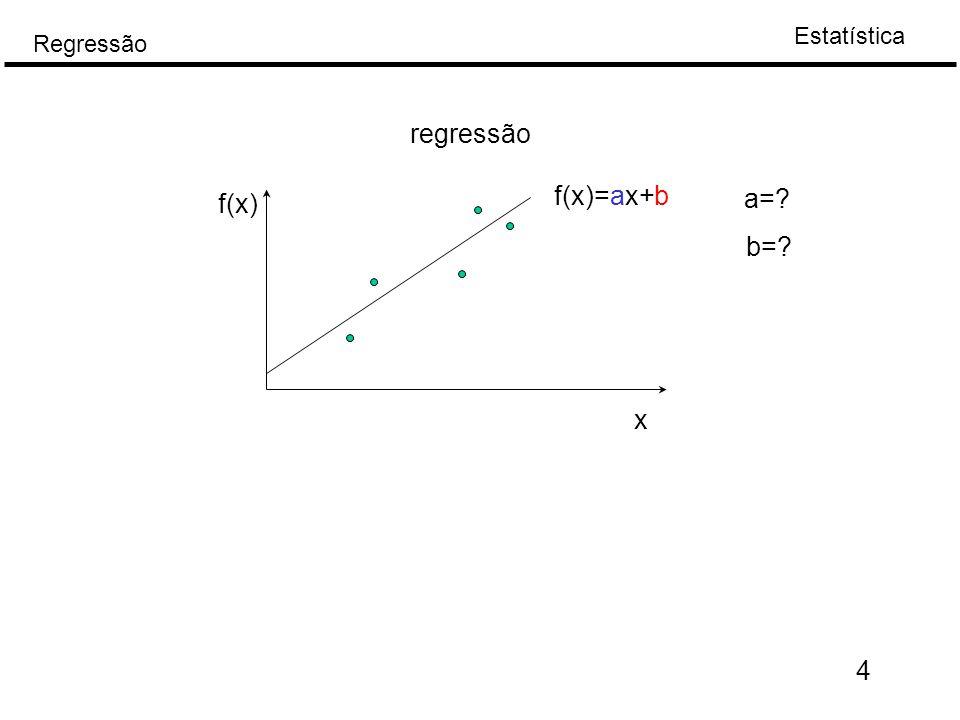 regressão f(x)=ax+b f(x) a= b= x 4