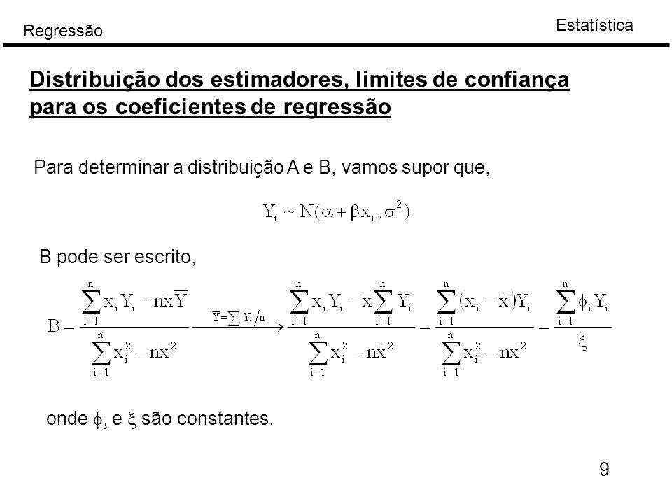 Distribuição dos estimadores, limites de confiança para os coeficientes de regressão