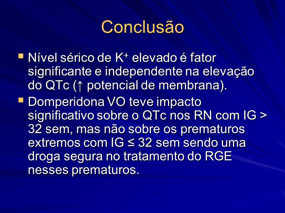 Conclusão Nível sérico de K+ elevado é fator significante e independente na elevação do QTc (↑ potencial de membrana).