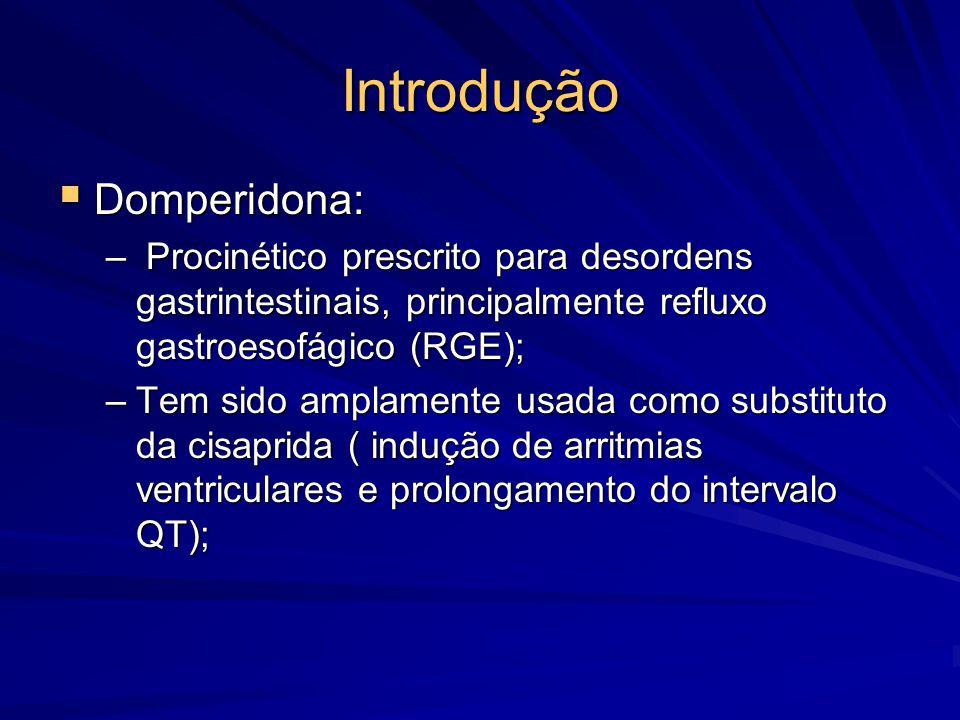 Introdução Domperidona: