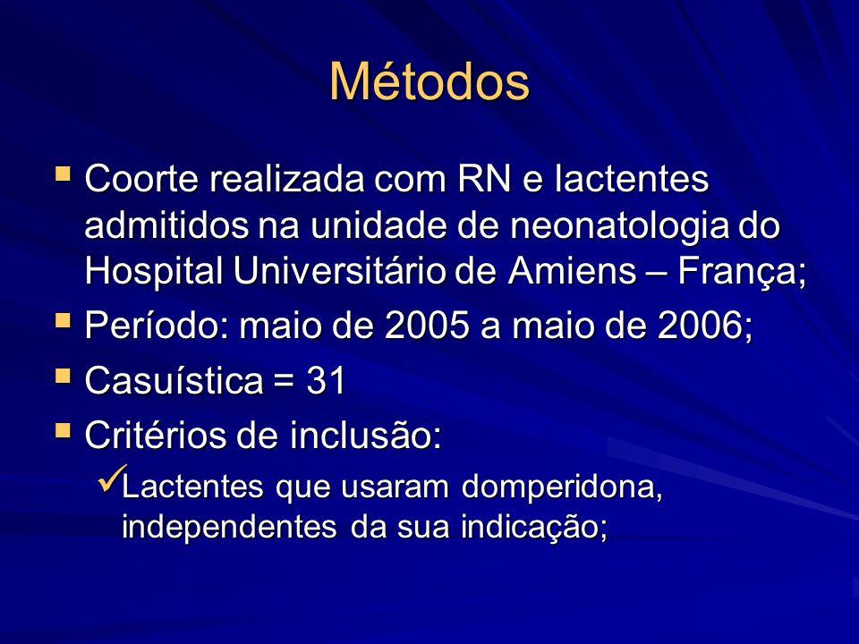 Métodos Coorte realizada com RN e lactentes admitidos na unidade de neonatologia do Hospital Universitário de Amiens – França;