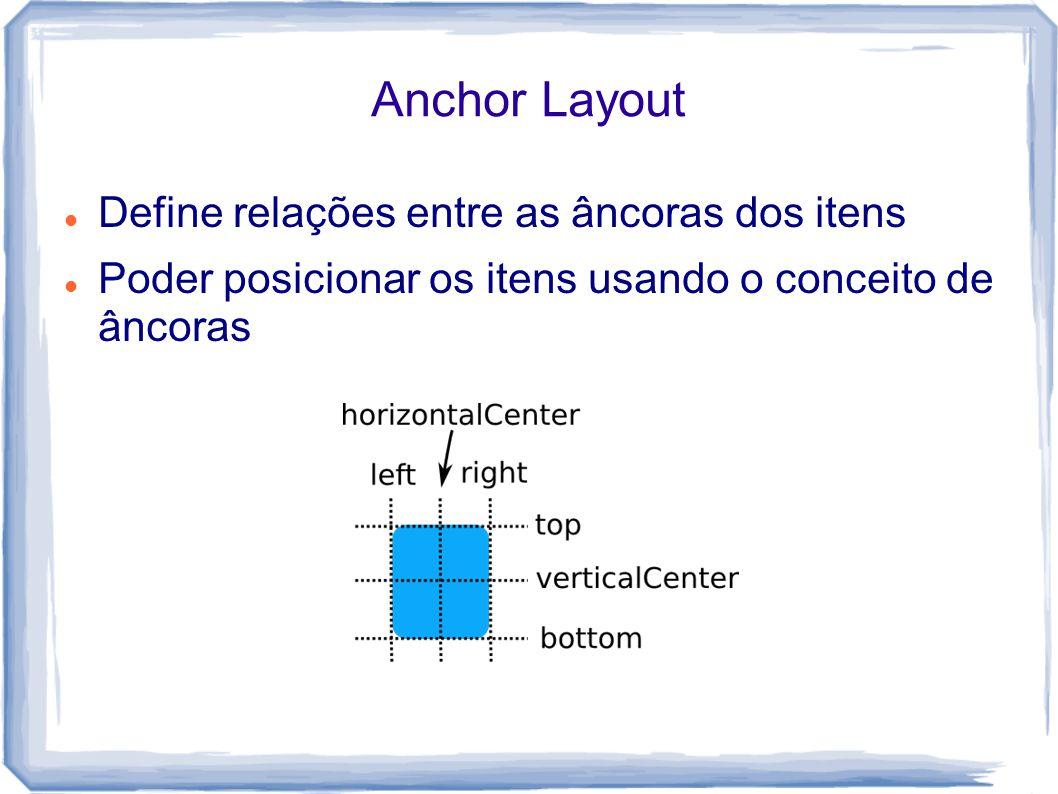 Anchor Layout Define relações entre as âncoras dos itens