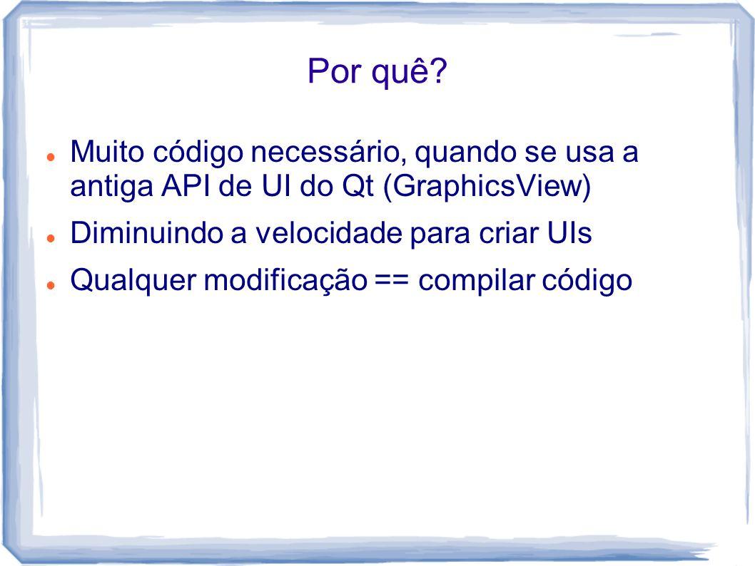 Por quê Muito código necessário, quando se usa a antiga API de UI do Qt (GraphicsView) Diminuindo a velocidade para criar UIs.
