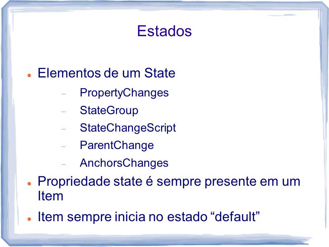 Estados Elementos de um State