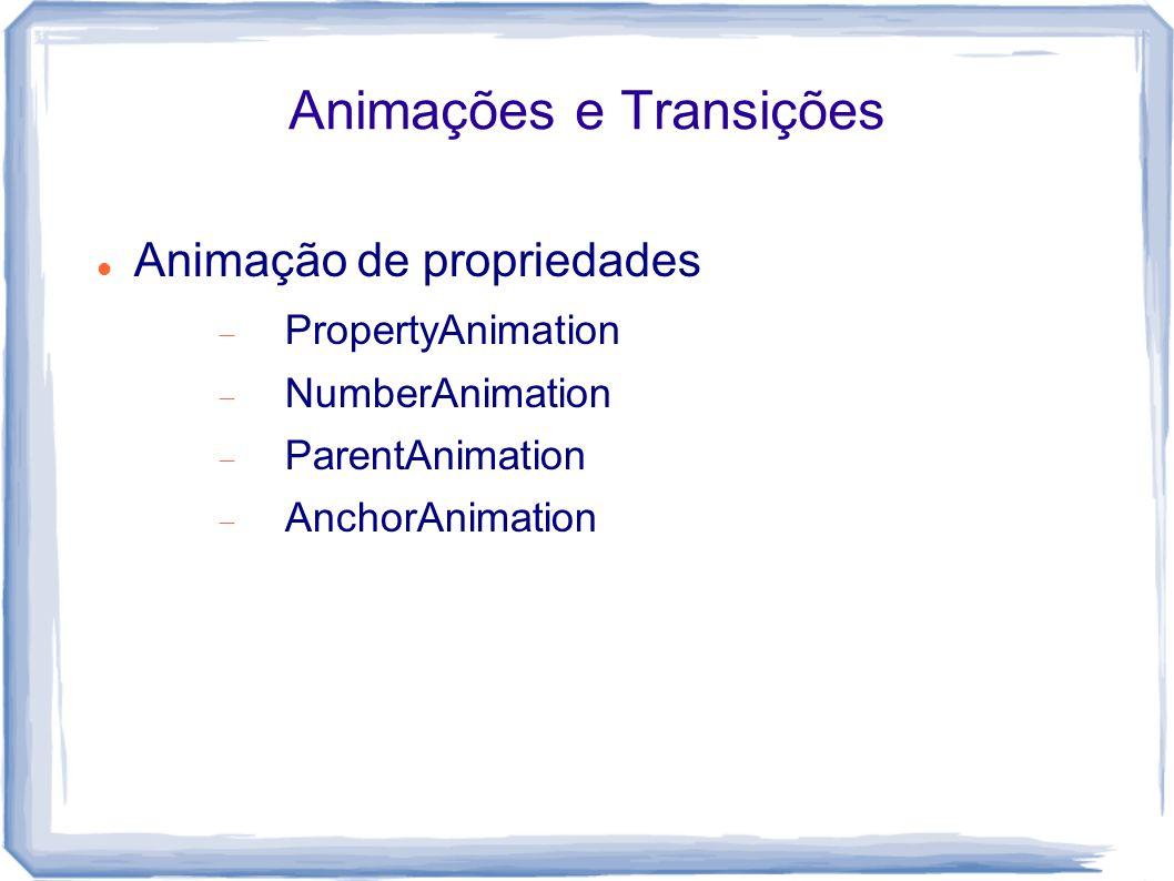 Animações e Transições