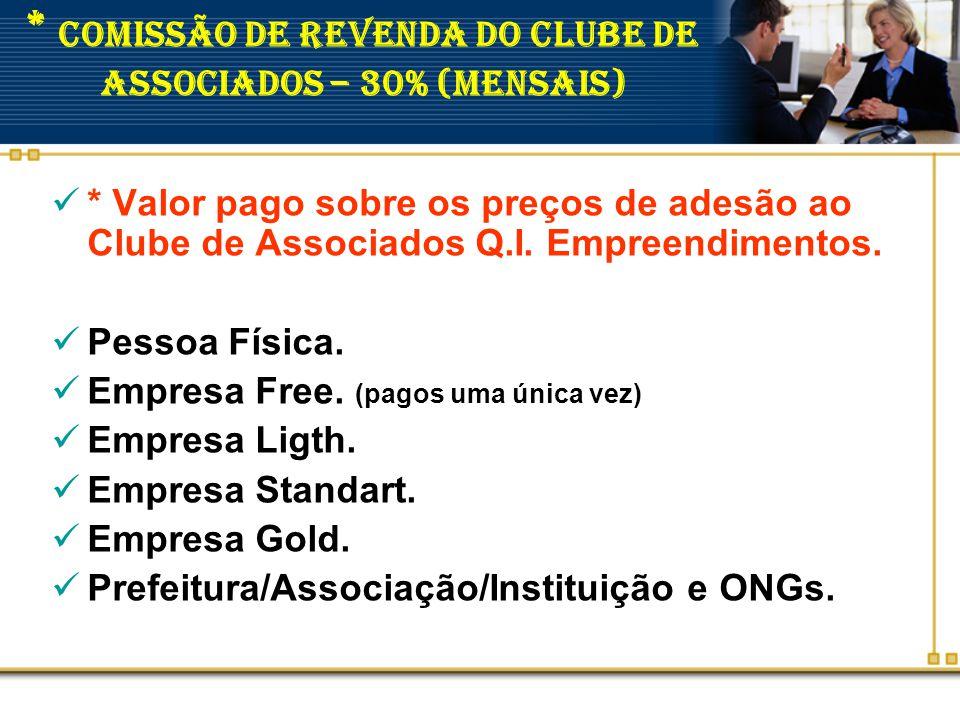 * Comissão de Revenda do Clube de Associados – 30% (mensais)