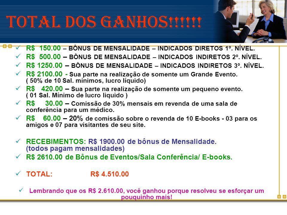 TOTAL DOS GANHOS!!!!!! R$ 150.00 – BÔNUS DE MENSALIDADE – INDICADOS DIRETOS 1º. NÍVEL.