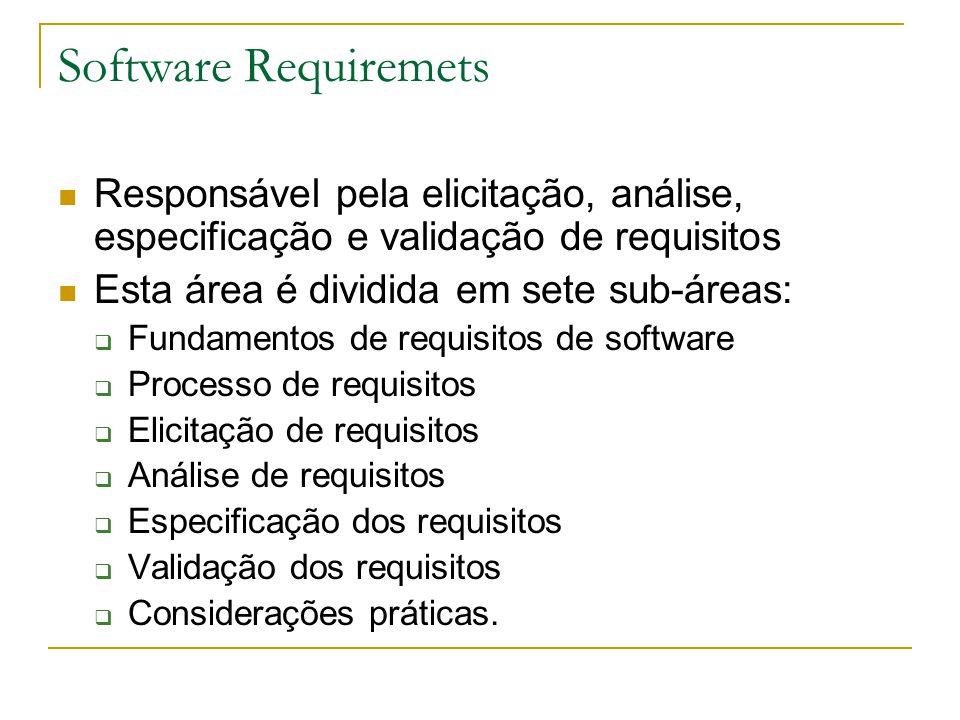 Software Requiremets Responsável pela elicitação, análise, especificação e validação de requisitos.