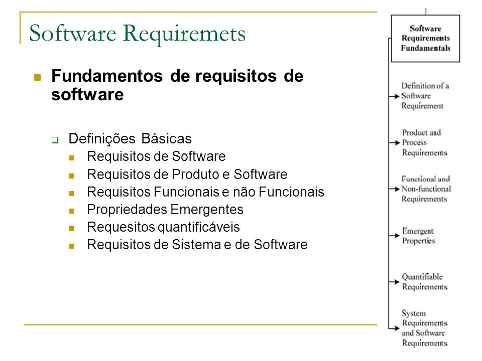 Software Requiremets Fundamentos de requisitos de software