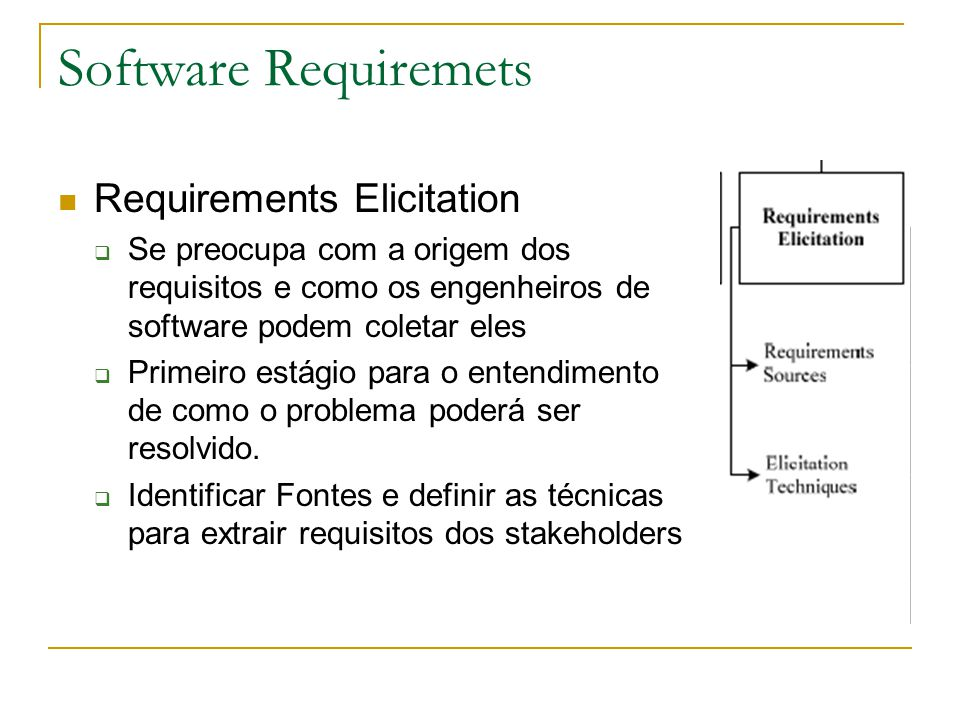 Software Requiremets Requirements Elicitation