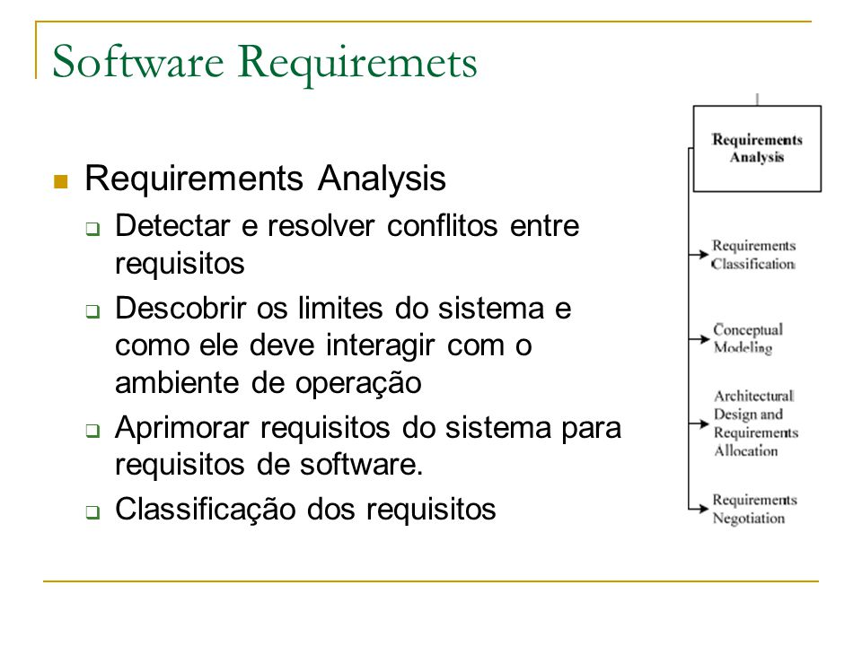 Software Requiremets Requirements Analysis