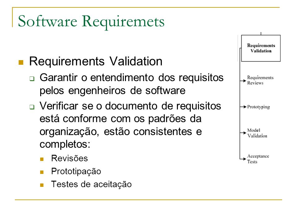 Software Requiremets Requirements Validation