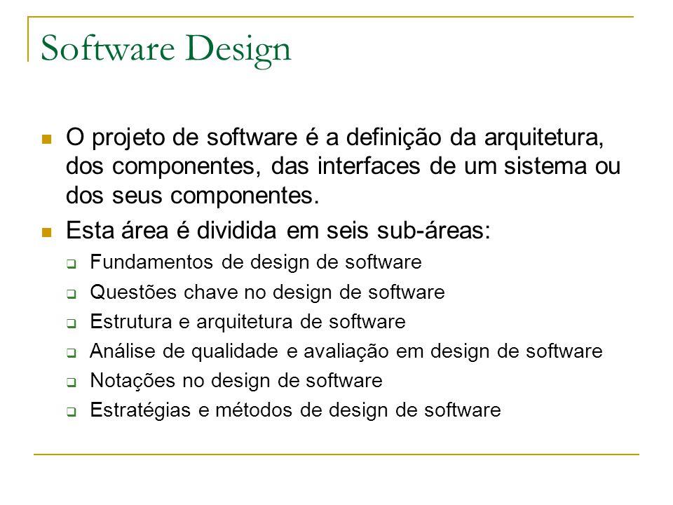 Software Design O projeto de software é a definição da arquitetura, dos componentes, das interfaces de um sistema ou dos seus componentes.