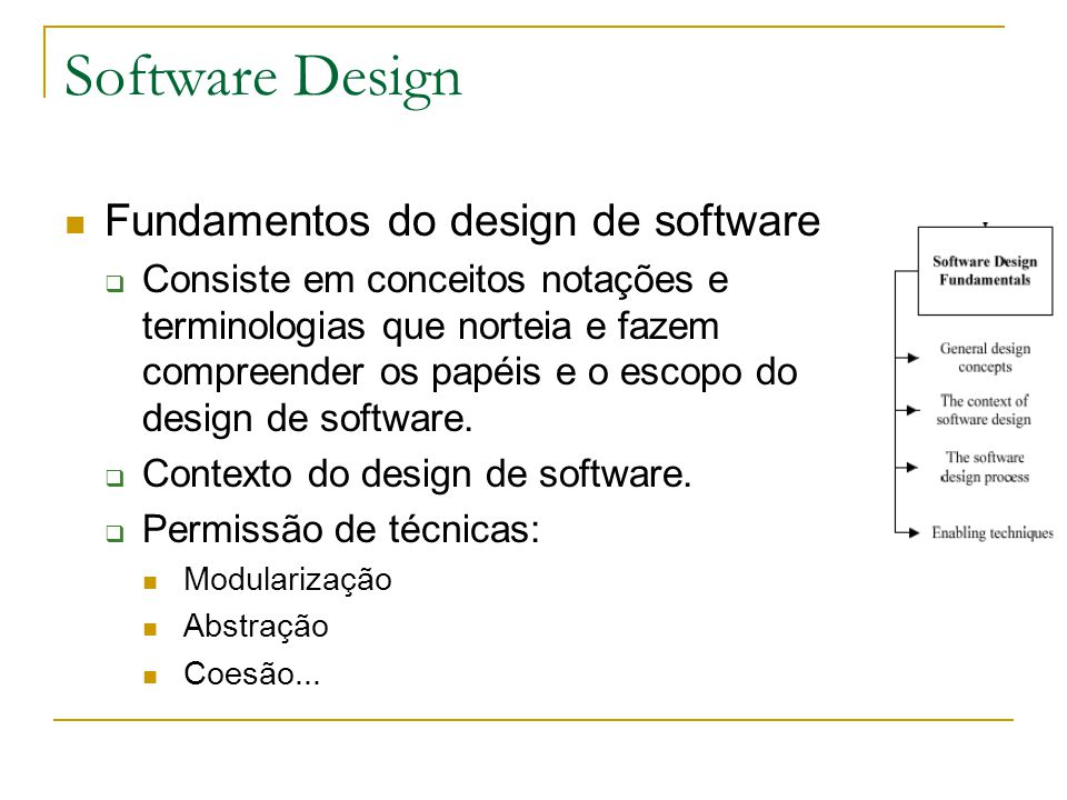 Software Design Fundamentos do design de software