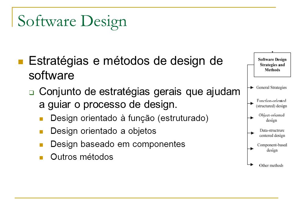 Software Design Estratégias e métodos de design de software