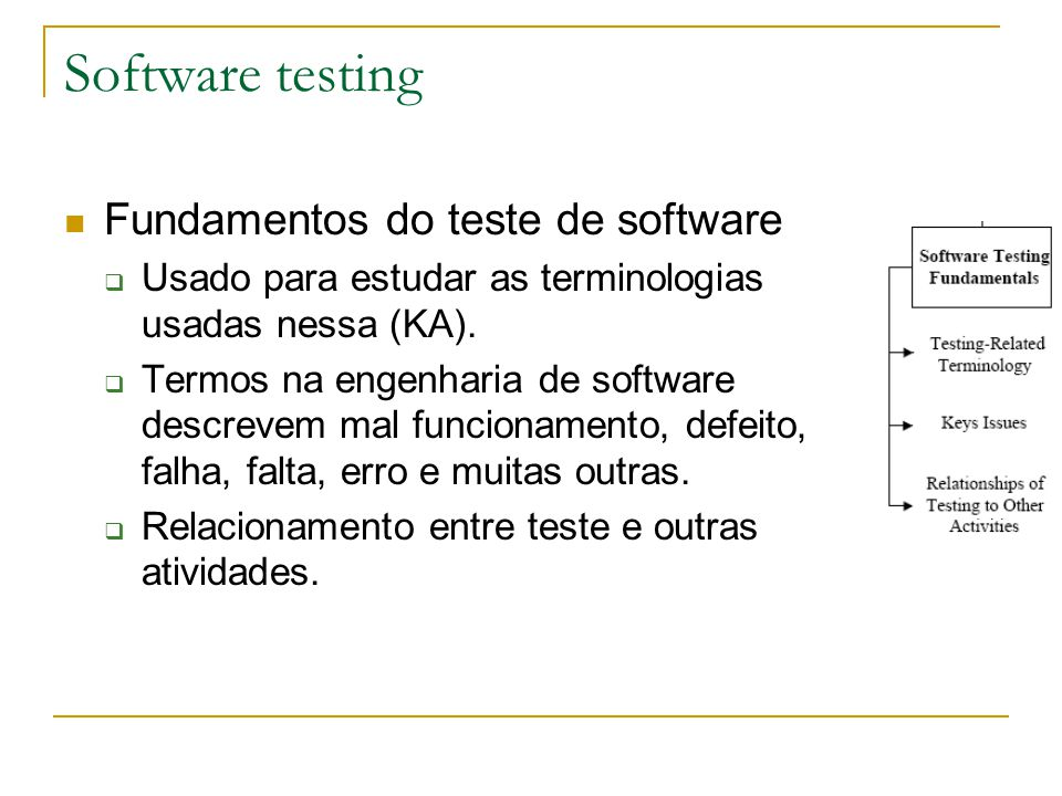 Software testing Fundamentos do teste de software